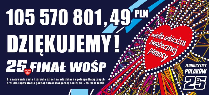 Podczas 25. Finału WOŚP zebraliśmy 105 570 801, 49 PLN